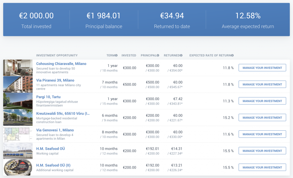 Overview of loans that I am invested in