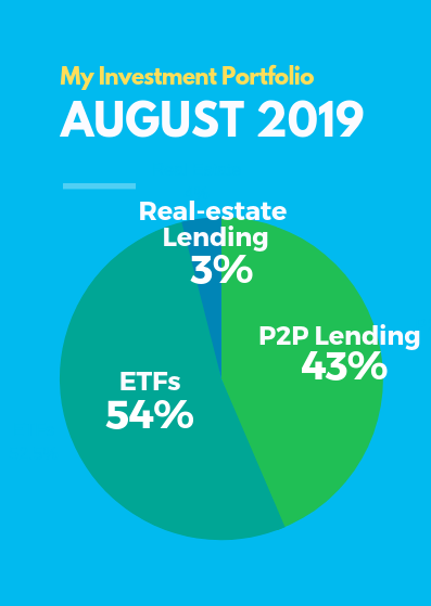 My investment portfolio as of July 2019