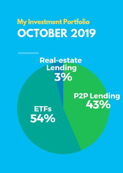 September 2019 Passive Income Investment Portfolio