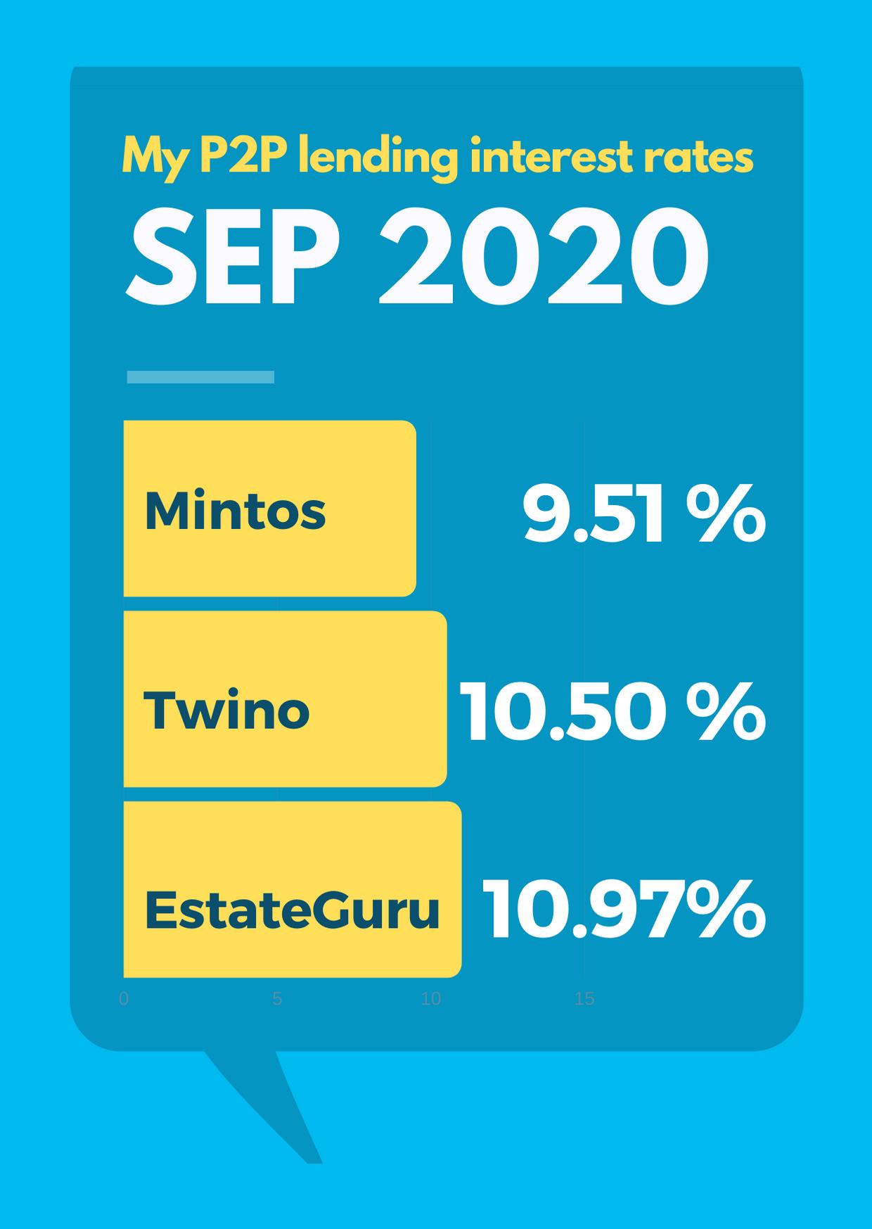 September 2020 Passive Income Investment Portfolio