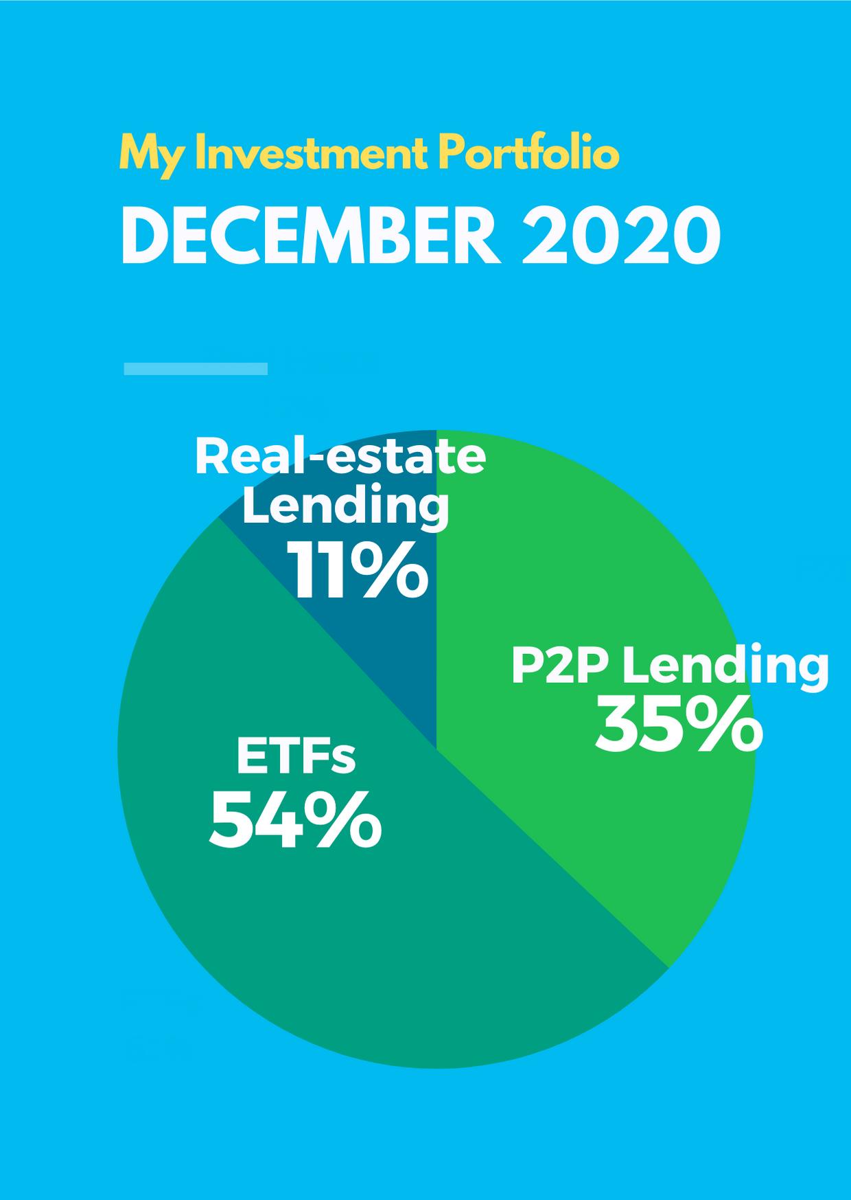 December 2020 Passive Income Investment Portfolio